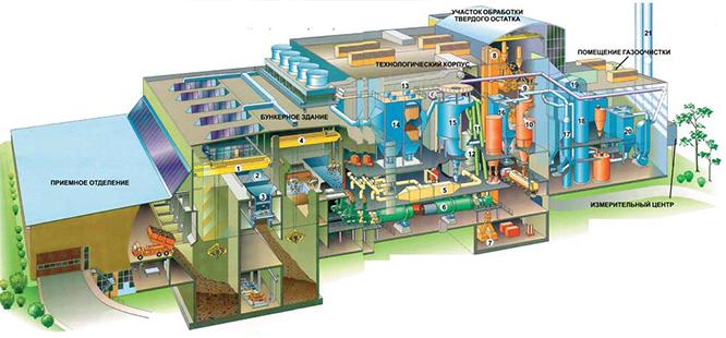 проект нефтихимического завода
